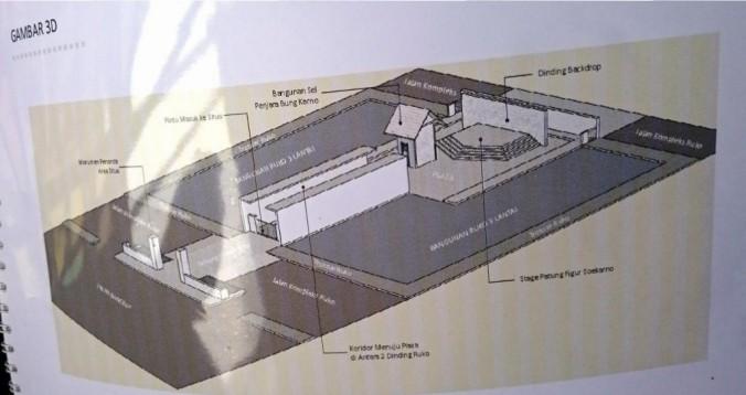 Blueprint Proyek Perbaikan Sel Soekarno